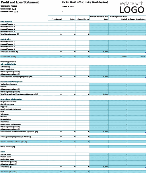 Profit and Loss Statement Template   Free Layout & Format