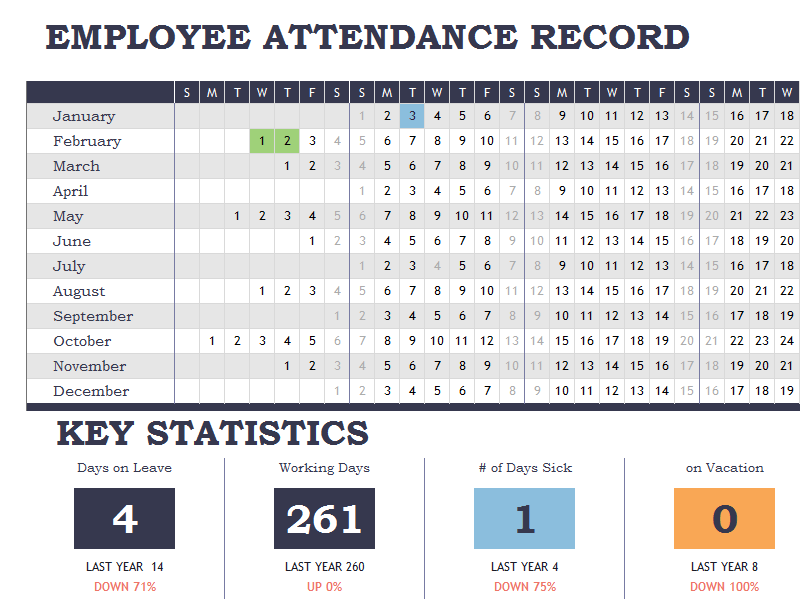 Attendance Tracking Template   Free Layout & Format