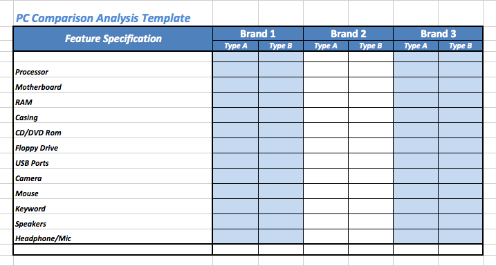 Hotel Comparison Analysis Template | Free Layout & Format