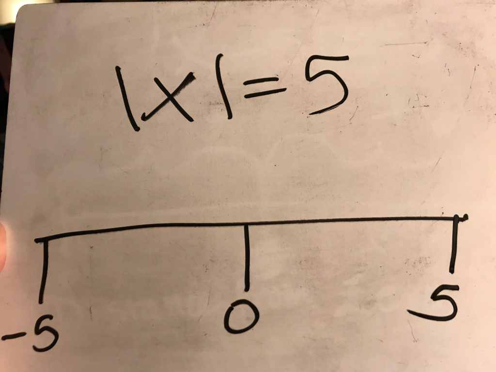 Absolute Best Ways To Teach Absolute Value