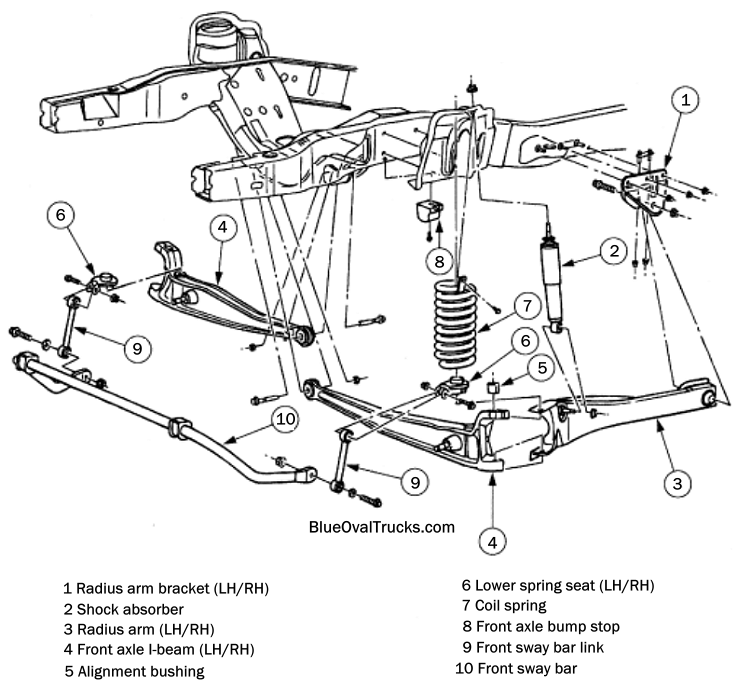 ford twin i beam suspension blue oval