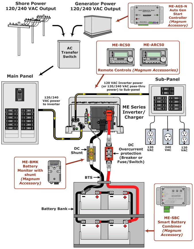 Famous Camper Trailer 12 Volt Wiring Diagram Photos - Everything You ...