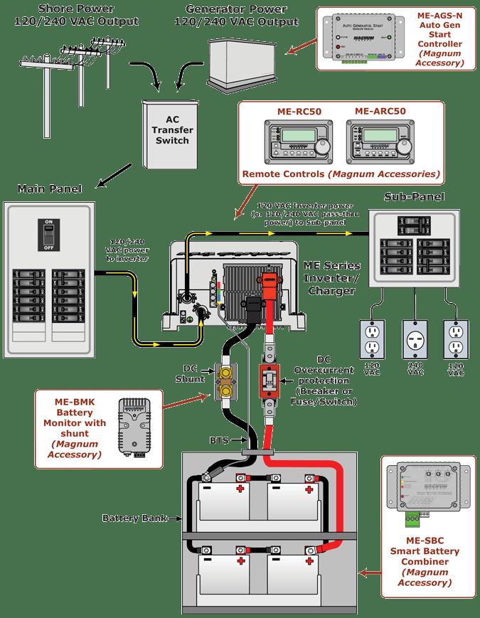 trailer inverter wiring diagram #4 Inverter Output Wiring trailer inverter wiring diagram