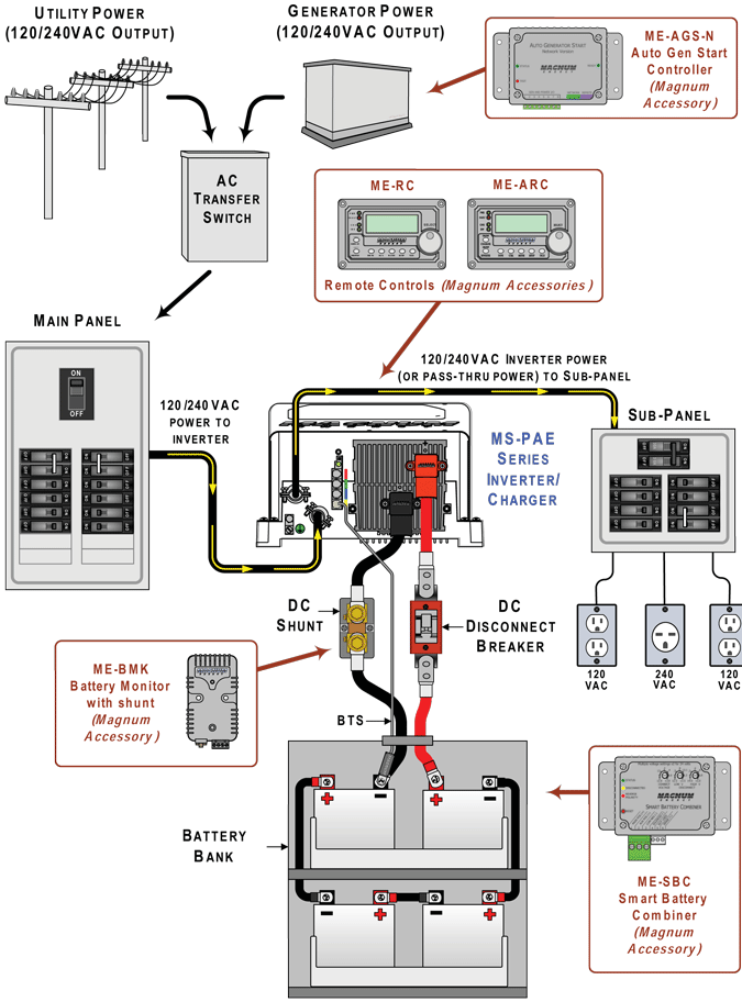 Outback Radian Wiring Diagrams - Trusted Wiring Diagram