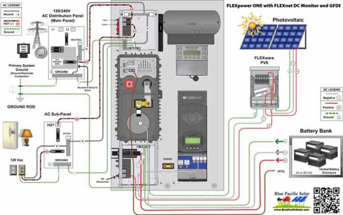 off grid solar system wiring diagram  usb audio cable