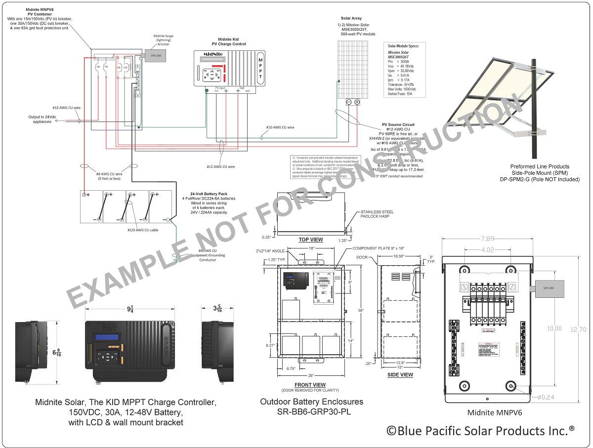 Rp600 24 224 Spm Telecommunication Off Grid System