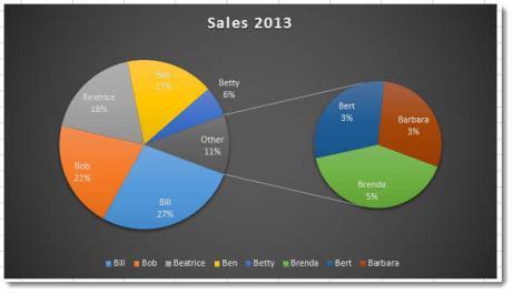 pie of pie chart in excel