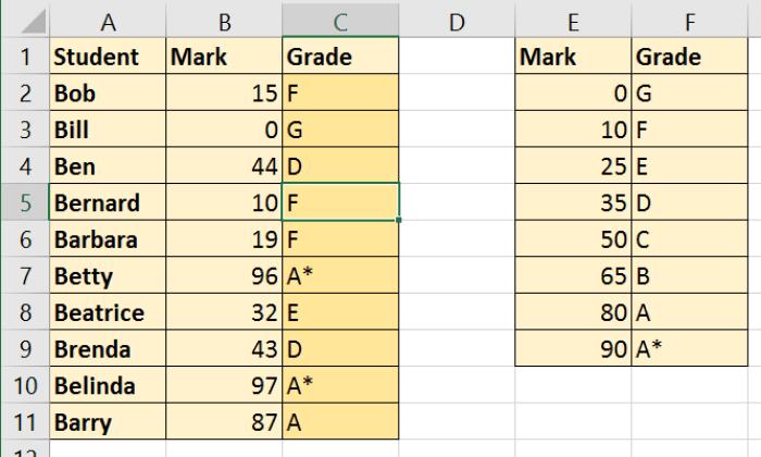 Excel VBA User Defined Function, VBA Functions & Worksheet ...