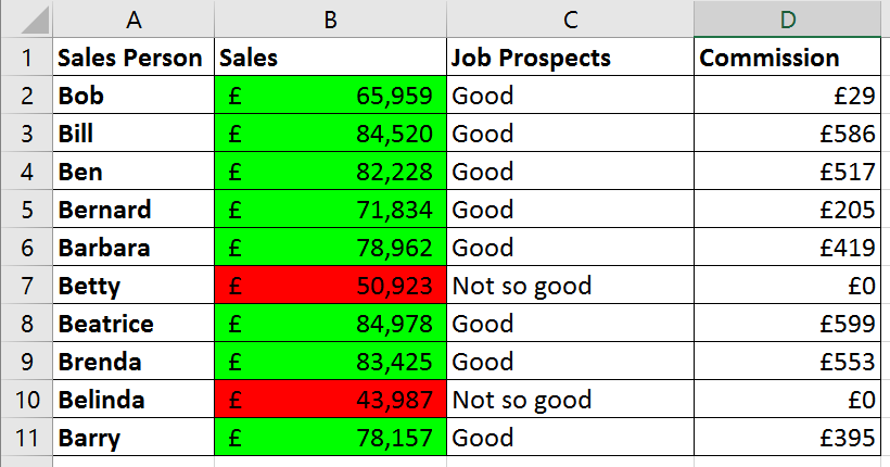 sales commission structure examples