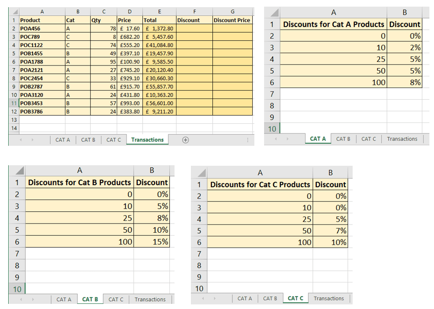 Vlookup Multiple Sheets Names Using The Indirect Function