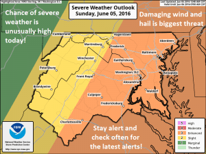 Via NWS Baltimore : There's still the threat for more storms Sunday afternoon and evening across the Central Virginia Blue Ridge. The most likely areas for significant severe weather are east of Charlottesville toward I-95 and east.