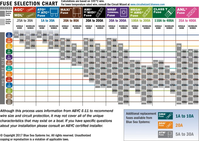 chart for fuse box for house motor circuit breaker sizing    chart    impremedia net  motor circuit breaker sizing    chart    impremedia net