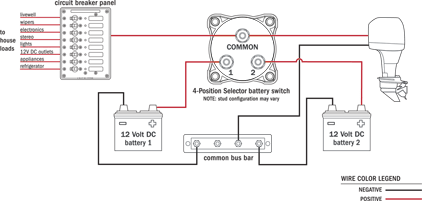 marine battery isolator switch wiring diagram wiring diagram installing a second battery in boat you
