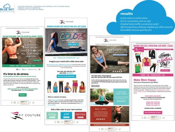 Fit Couture - Award-Winning Email Marketing Campaign Case ...