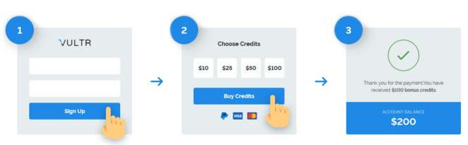 vultr-credit-coupon