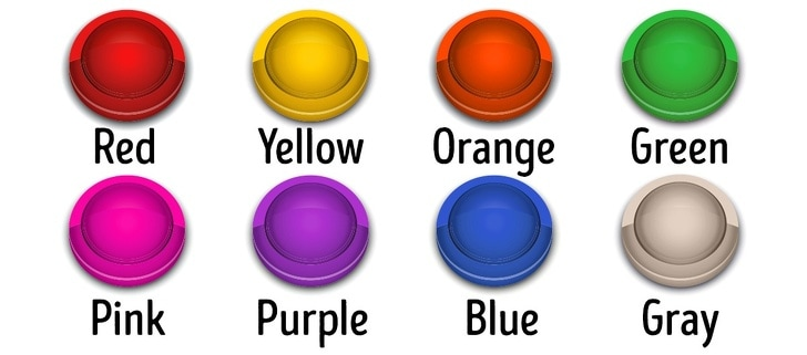 8 Buttons That Would Bring A Positive Change In Your Life The Answer Will Reveal Your Personality 1