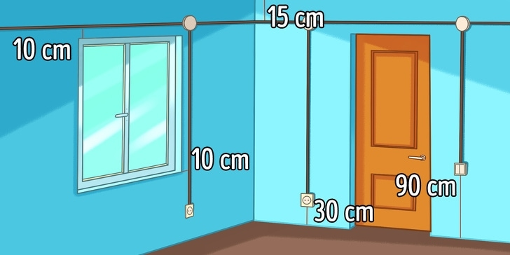The Basic Steps For The Home Wiring And The Comfortable Life 1