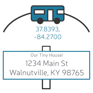 """The blue tiny house, parked on the plot of land, with GPS coordinates listed, and a sign posted in front that says """"Our Tiny House! 1234 Main Street, Walnutville, Kentucky."""""""