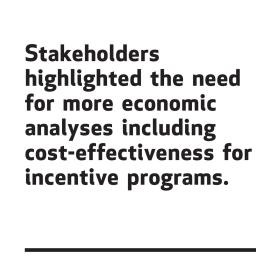 Incentivizing health-promoting behaviors