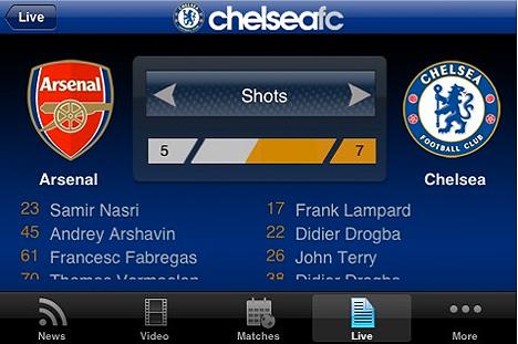 Chelsea FC App