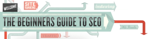 Click to read The Beginner's Guide To SEO