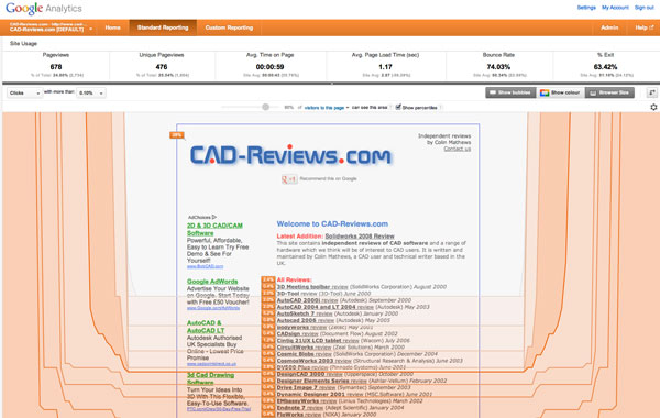 CAD-Reviews.com in Google In-Page Analytics