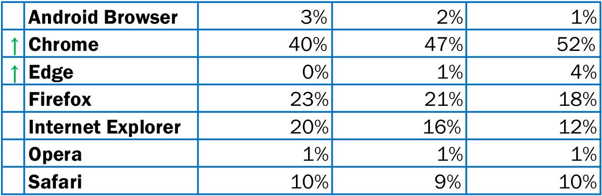 user-data-table-02