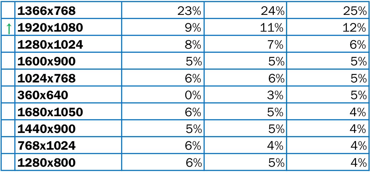 user-data-table-07