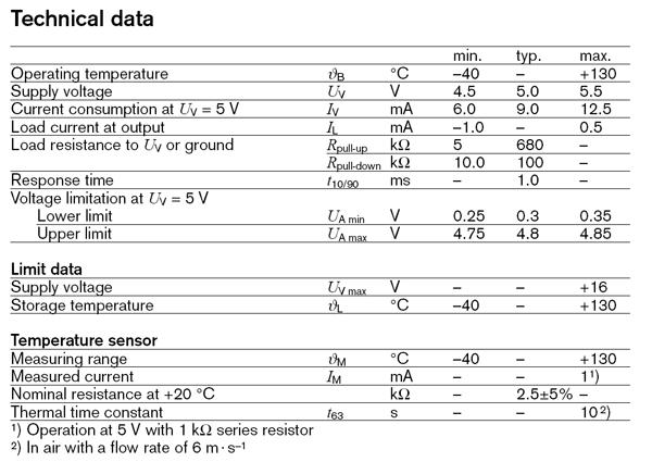 Bosch TMAP TechSpecs Chart?resize\=600%2C425\&ssl\=1 flywheel sensor wiring diagram light diagram, ntk oxygen sensor Crankshaft Position Sensor Location at crackthecode.co