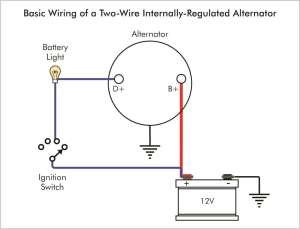 Troubleshooting An Alternator Warning Light | BMW Car Club