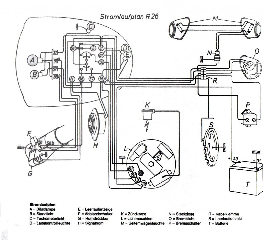 Wiring Diagram Bmw R R