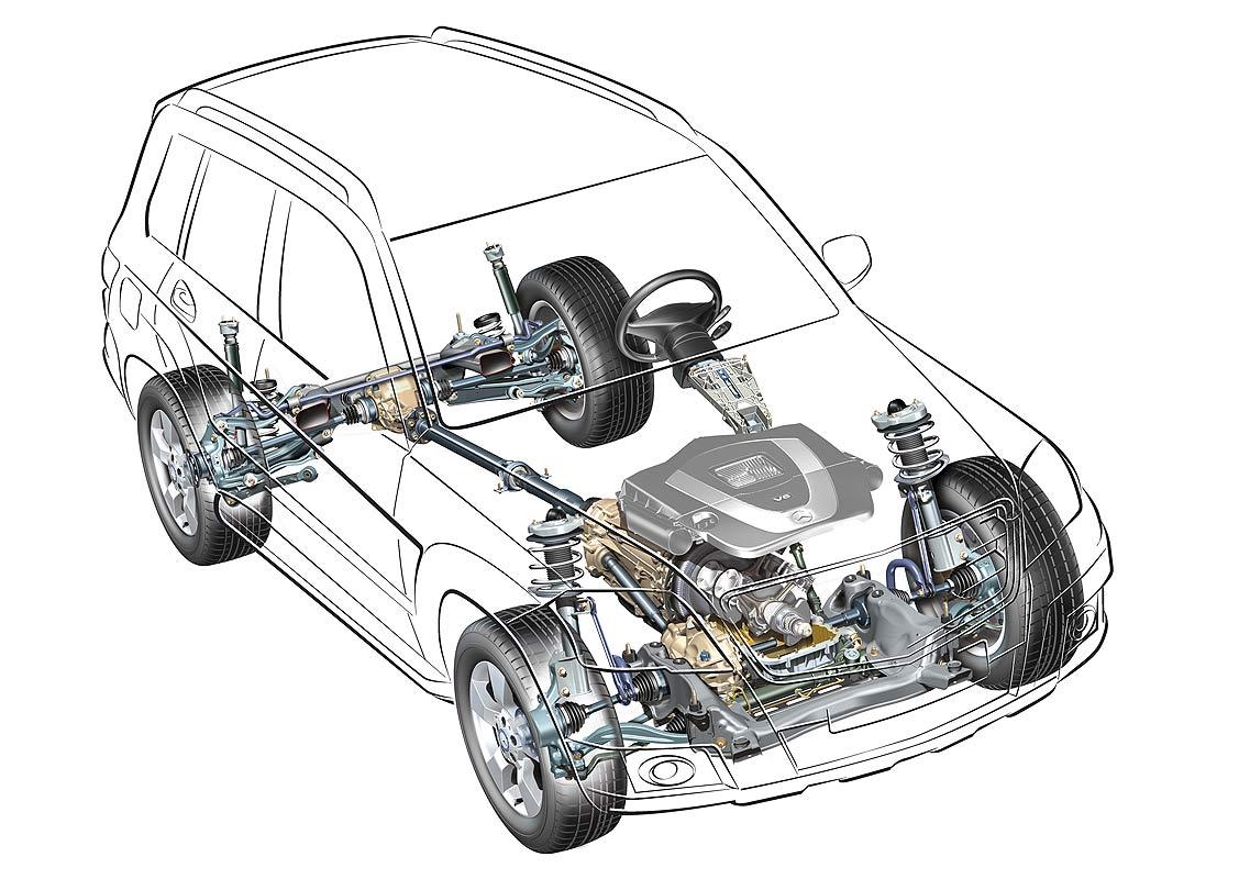 Land Rover Freelander Radio Wiring