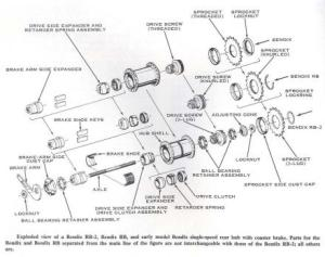 coaster brake adjustment  Riding, Research & Collecting