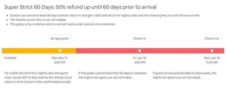 Super Strict 60 Days