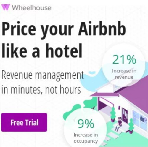 Hotel Airbnb Price