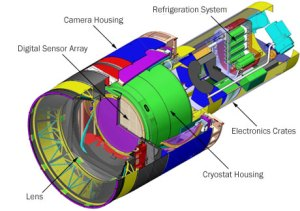 BNL   LSST: Film to Capture the Cosmos
