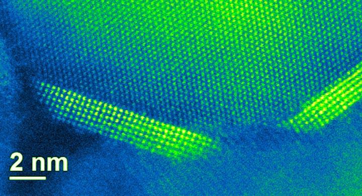 nanoscale catalyst particles