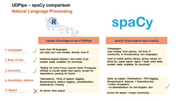 udpipe spacy