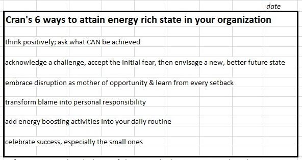 Cran's 6 ways