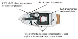 SBDSP Professional Ski Boat Alarm  Flagship Marine Security  Quality Boat Alarms