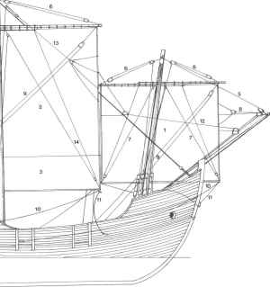 Plan Contruction Caravel  Caravel Construction  Boat Plans