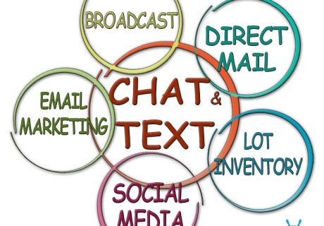 Link all marketing with live chat and text