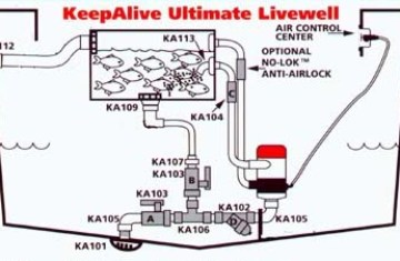 Livewell Wiring Diagram Livewell Controls Wiring Diagram ... on