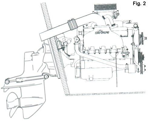 Inboard Outboard Engine Diagram Automotivegarage Org