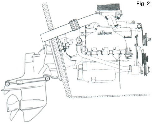 Inboard Outboard Engine    Diagram      Automotivegarage