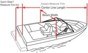 How to Measure- Disclaimer Boat Shipping International, Inc.