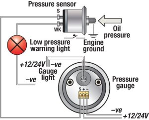 Troubleshooting Boat Gauges And Meters  BoatUS Magazine