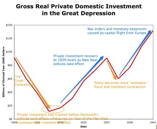 depression_krugman_chart.jpg