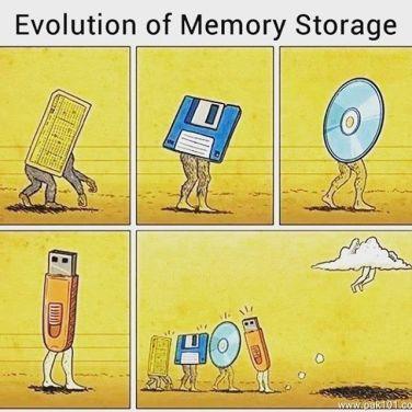 Evoluția spațiului de stocare