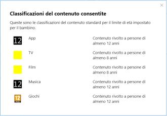 Windows_10_Limitazioni_12-13_anni